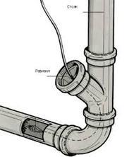 прочистка канализации откачка септика в квартирах,  домах,  коммерческих объектах.